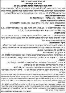 פרסום מודעת תכנון ובנייה למועצת משגב בעיתון מעריב, בעיתון ישראל פוסט ובעיתון אל סינארה