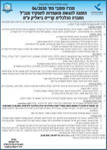 פרסום מודעת דרושים ל-חכל ביאליק בעיתון ידיעות אחרונות, בעיתון ישראל היום ובעיתון גלובס