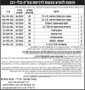 פרסום מודעת כונס נכסים רכבים בעיתון ידיעות אחרונות, בעיתון גלובס ובעיתון ישראל היום