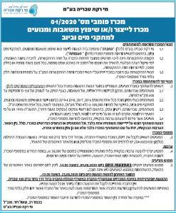 פרסום מודעת מכרז מי רקת בעיתון גלובס, בעיתון דה מרקר ובעיתון ישראל היום