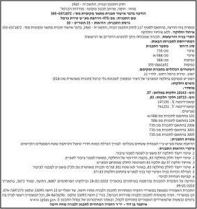 פרסום מודעת תכנון ובנייה בחיפה בעיתון ישראל היום, בעיתון כלבו ובעיתון הארץ