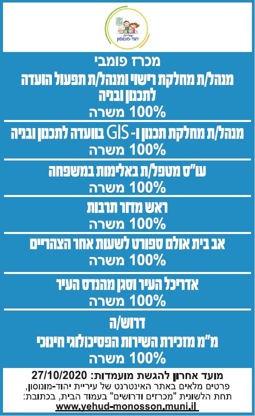 פרסום מודעת דרושים בעיתון לעיריית יהוד מונסון בעיתון ידיעות אחרונות ובעיתון ישראל היום