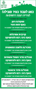 פרסום מודעות למשרות דרושים בעיריית רעננה בעיתון מעריב ובעיתון הארץ
