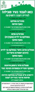 פרסום מודעת דרושים בעיתון לעיריית רעננה בעיתון שבע, בעיתון ידיעות אחרונות, בעיתון הארץ ובעיתון ישראל היום
