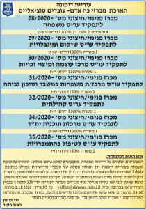 פרסום מודעות מכרזים פנימיים בעיתון לעיריית דימונה בעיתון גלובס ובעיתון מעריב