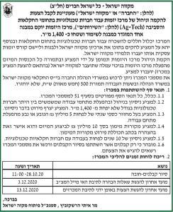 פרסום מודעת מכרז למכרז יזמות לחברת מקווה ישראל בעיתון הארץ, בעיתון המבשר, בעיתון מעריב ובעיתון כלכליסט