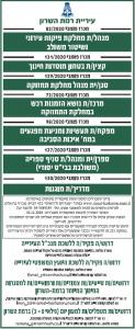 פרסום מודעת מכרז עיריית רמת השרון בעיתון ישראל היום, בעיתון גלובס, בעיתון מעריב ובעיתון ידיעות אחרונות