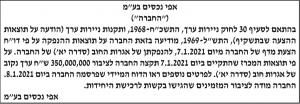 פרסום מודעה בורסאית לחברת אפריקה ישראל בעיתון הארץ ובעיתון גלובס