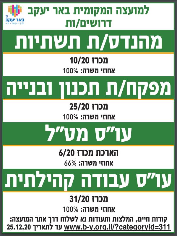פרסום מודעת דרושים למועצה המקומית באר יעקב בעיתון ידיעות אחרונות, בעיתון גלובס ובעיתון גל גפן