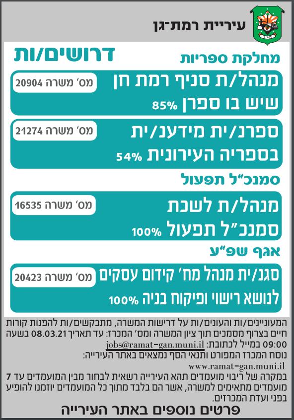 פרסום מודעת דרושים למשרות שונות בעיריית רמת גן בעיתון המקומון רמת גן, בעיתון גלובס ובעיתון ידיעות רמת גן