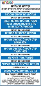פרסום מודעת דרושים למגוון תפקידים במחלקות פרסום, תכנון ובניה, פיקוח ועוד בעיריית גבעתיים בעיתון ישראל היום
