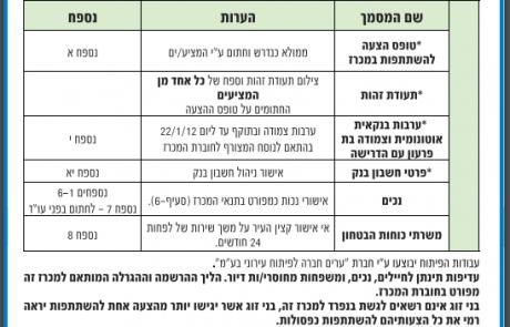 מודעת מכרז עבור רשות מקרקעי ישראל